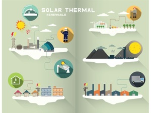 solar thermal graphic